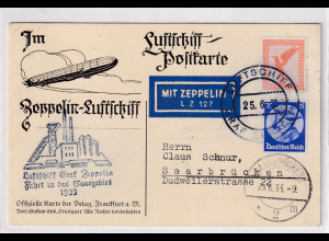 Zeppelin-Karte, Dt. Reich 1933 Saargebietsfahrt Bordpost Hinfahrt Si 217 Ab